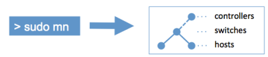 frontpage_diagram