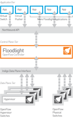 project_floodlight_infographic